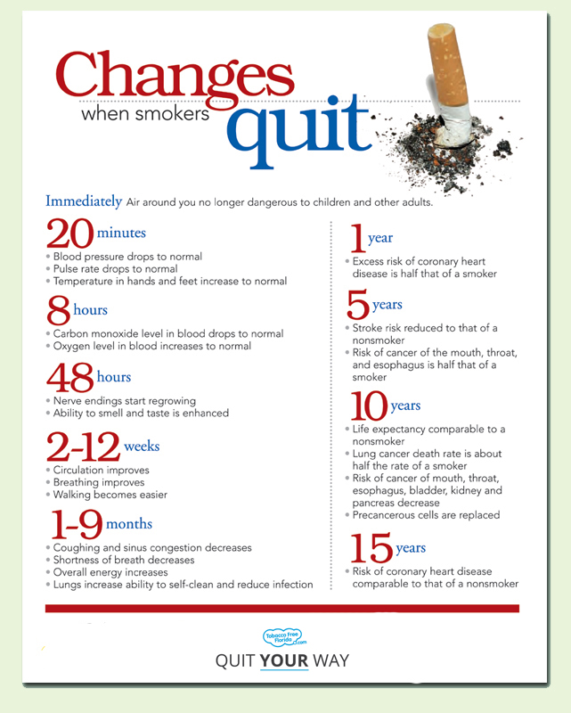 speech quit smoking Have a friend quit smoking with you • notice when and why you smoke smoking powerpoint lecture smoking ppt smoking no-smoking-1216013998838352-9.